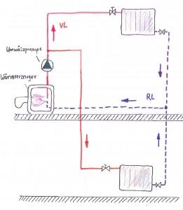 Schema Pumpenheizung