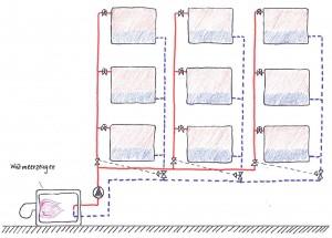 hydraulischer Abgleich durchgeführt
