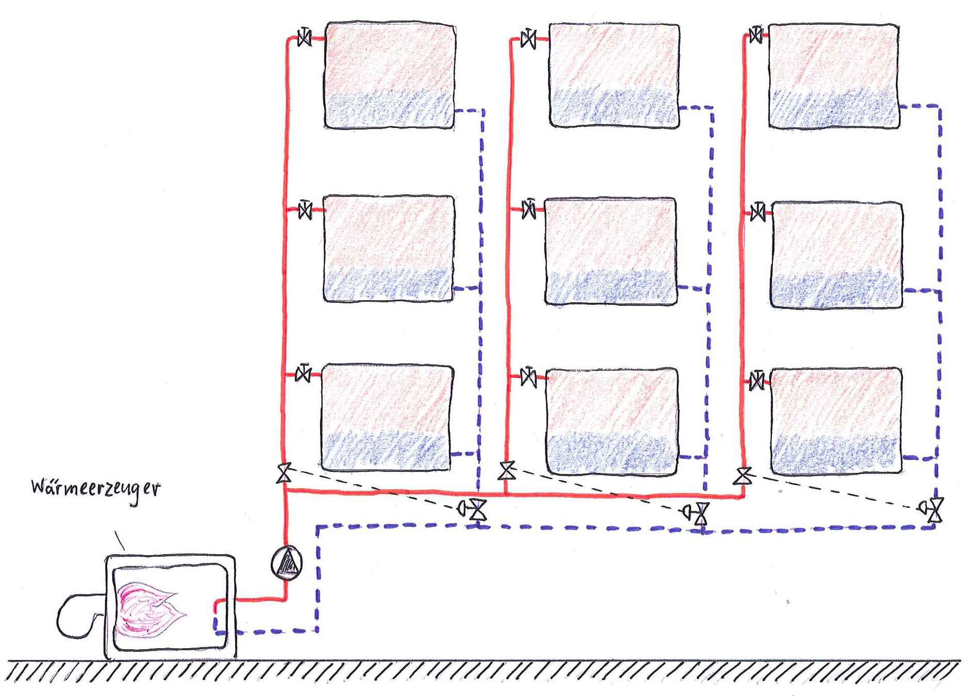 Was ist ein hydraulischer Abgleich? | Haustechnik Verstehen
