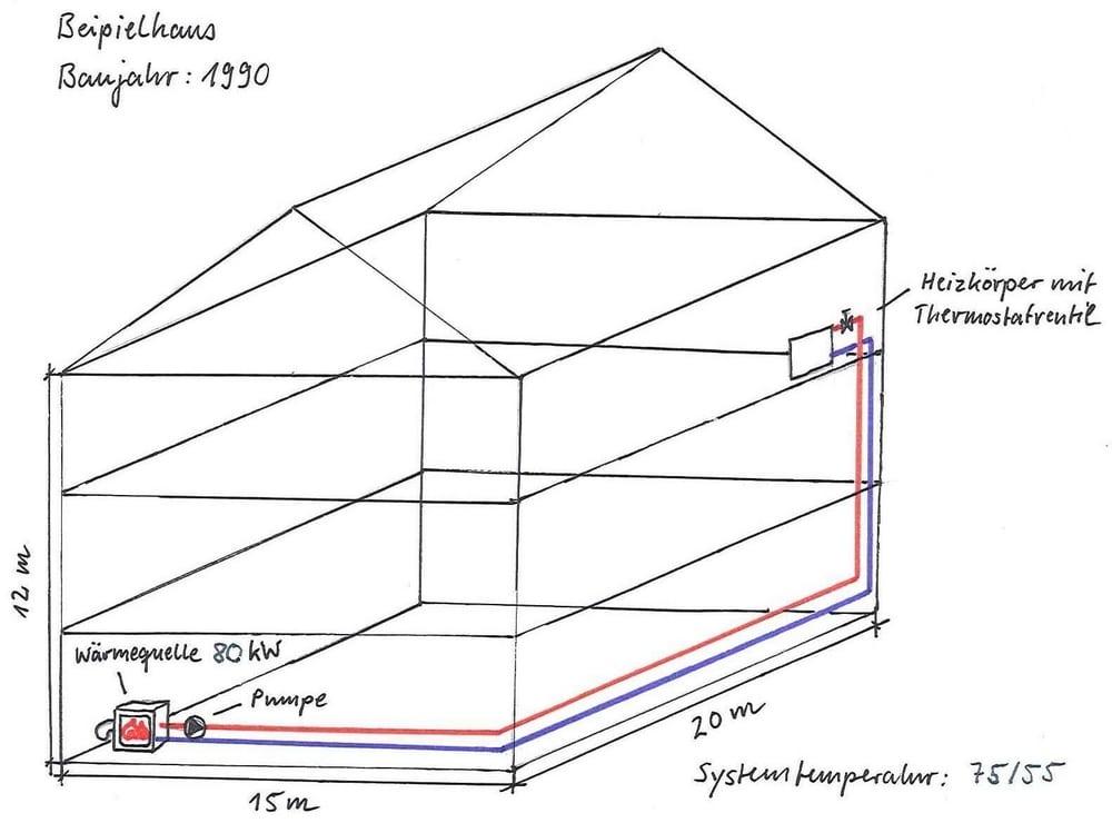 auslegung einer heizungspumpe mit beispielrechnung haustechnik verstehen. Black Bedroom Furniture Sets. Home Design Ideas