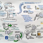 berliner-energietage-2014-smart-city-02