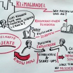 berliner-energietage-2014-smart-city-03