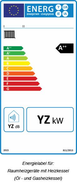 ErP Energielabel für Heizungsanlagen | Haustechnik Verstehen